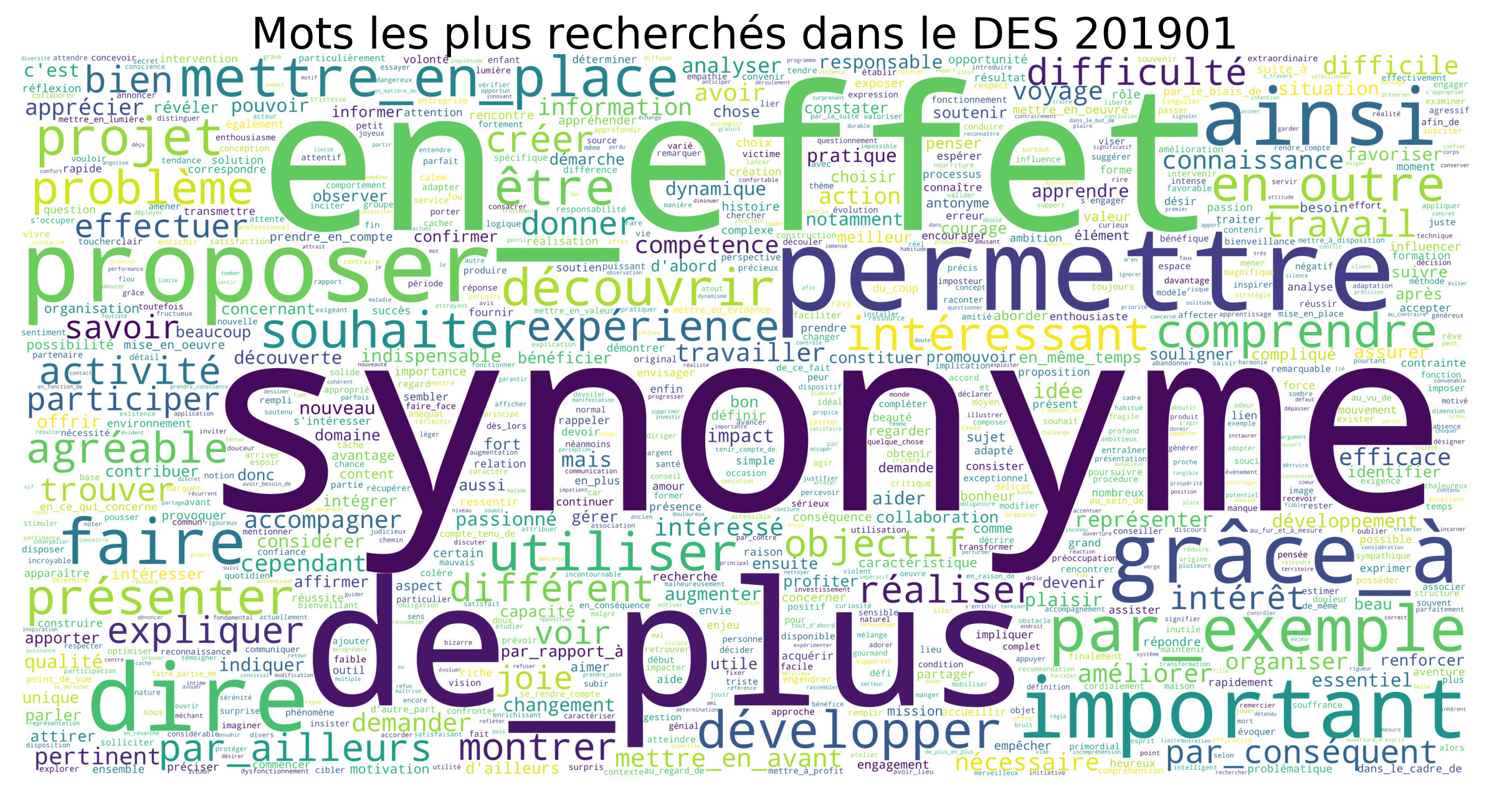 wordcloud201901-des.jpg