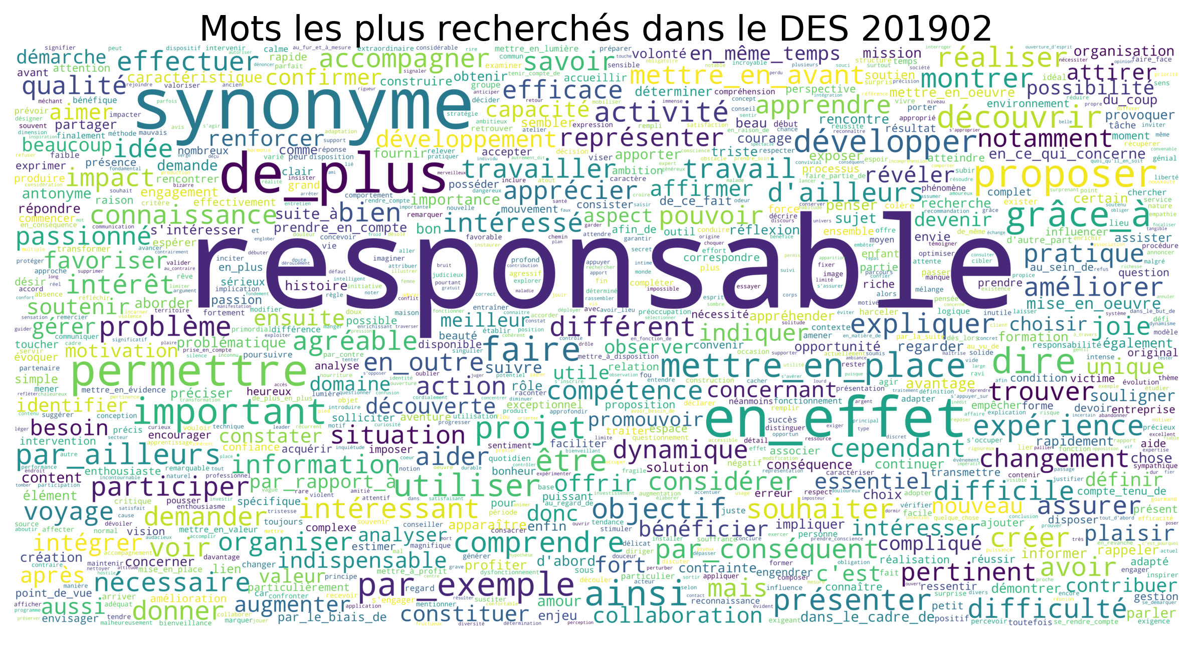 wordcloud201902-des.jpg
